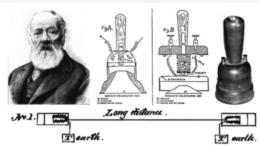 Antonio Meucci brevetto